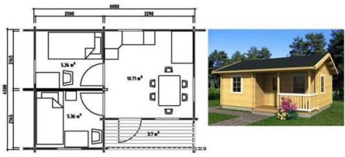 Как выбрать планировку дома для дачи. С верандой и террасой