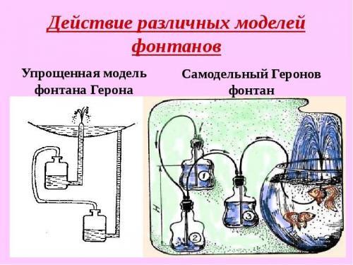 Девушка модель геронова фонтана схема принцип работы игорь вишняков фотограф