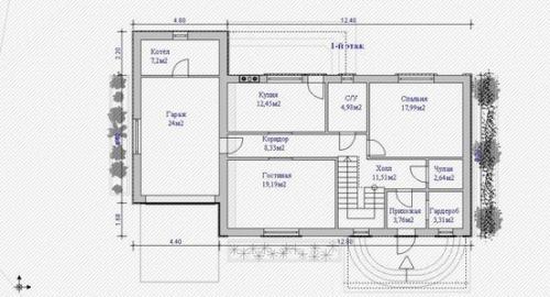 Как выбрать планировку дома. Секреты и правила планировки дома.