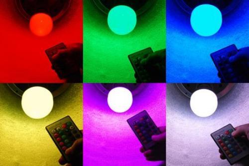 Влияние цвета в интерьере на психику человека. Влияние цвета на психику и здоровье человека.