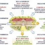Веды_славян родоноверие православие Вера_предков.