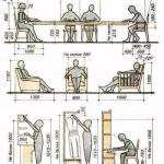 Полезные схемы для проектирования мебели в доме.