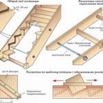 Деревянные лестницы.   Проектирование лестниц - архиважный этап в строительстве любого здания.