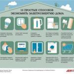 10 простых способов экономить электроэнергию.